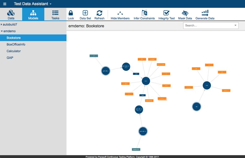 Visual Virtual Data Builder